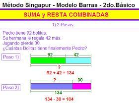 Método Singapur Modelo De Barras Segundo Año Básico Modelos De Suma Resta Multiplicación Y División 1 Méto Matemáticas Método Singapur Singapur Metodo