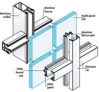 Curtain Wall Detailing New York Steel Construction Detailing Pvt Ltd In 2020 Curtain Wall Detail Glass Curtain Wall Glass Curtain