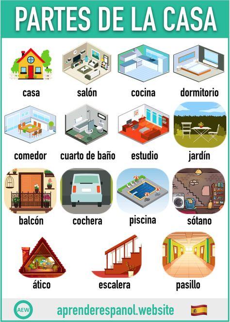 83 Ideas De Casas Y Muebles En 2021 Partes De La Casa Clase De Español Casas