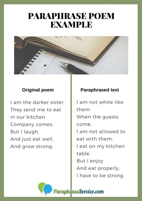 Get Paraphrase Poem Example By Following Thi Link Http Www Paraphraseservice Com How To A Paraphra Library Reference Do You Paraphrasing