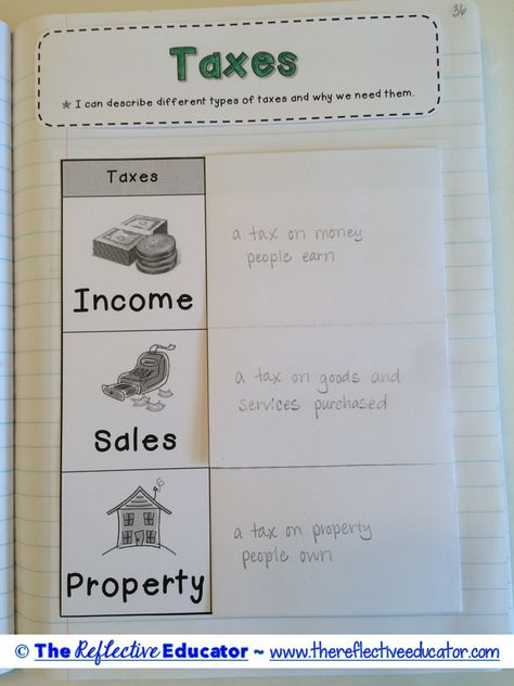 """""""Economics: Taxes"""" is a Social Studies lesson designed to teach upper elementary students about different types of taxes, and why tax is collected. Students learn about income, sales, and property taxes from an informational text. They create a foldable about these three types of taxes, calculate tax, and respond to a writing prompt."""