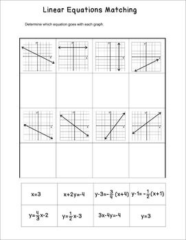 point slope form matching activity  Linear Equations & Their Graphs Matching Activity - Algebra ...
