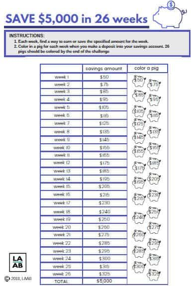 graphic about 26 Week Money Challenge Printable known as 26 7 days Economic Problem Printable - Preserve $5000 or $1000