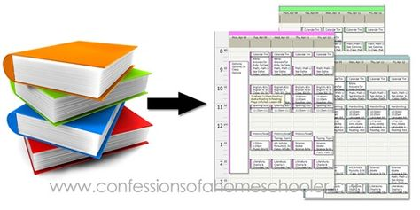 Homeschooling 101: Creating Lesson Plans - Confessions of a Homeschooler