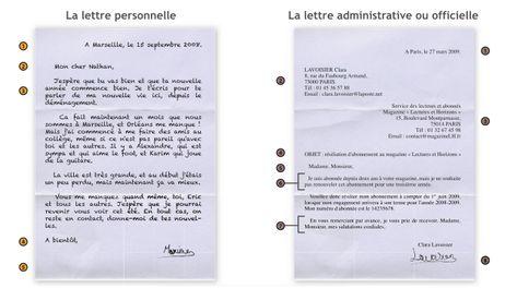 La Forme D Une Lettre Personnelle Ou Administrative Lettre