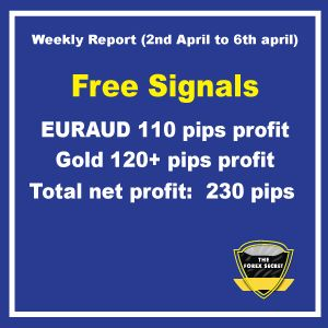 Join And Get Unlimited Signals For 60 Days With Only 50 Offer Time Limited To Join Http Theforexsecret Com Special Discount Net Profit Free Discount Offer