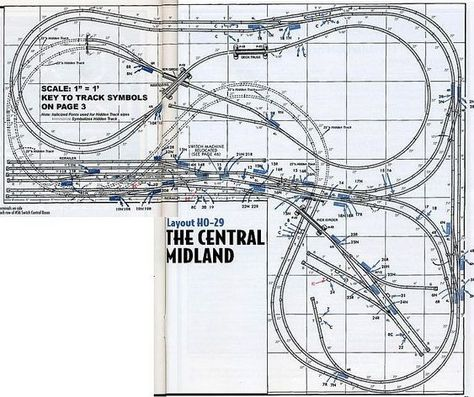 the Central Midland layout by John Armstrong, Atlas plan