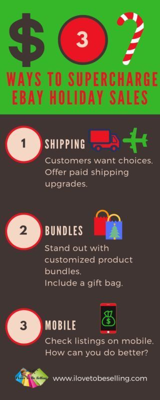 3 Ways To Supercharge eBay Holiday Sales! - I Love To Be Selling in 2020 |  Ebay selling tips, Holiday sales, Ebay