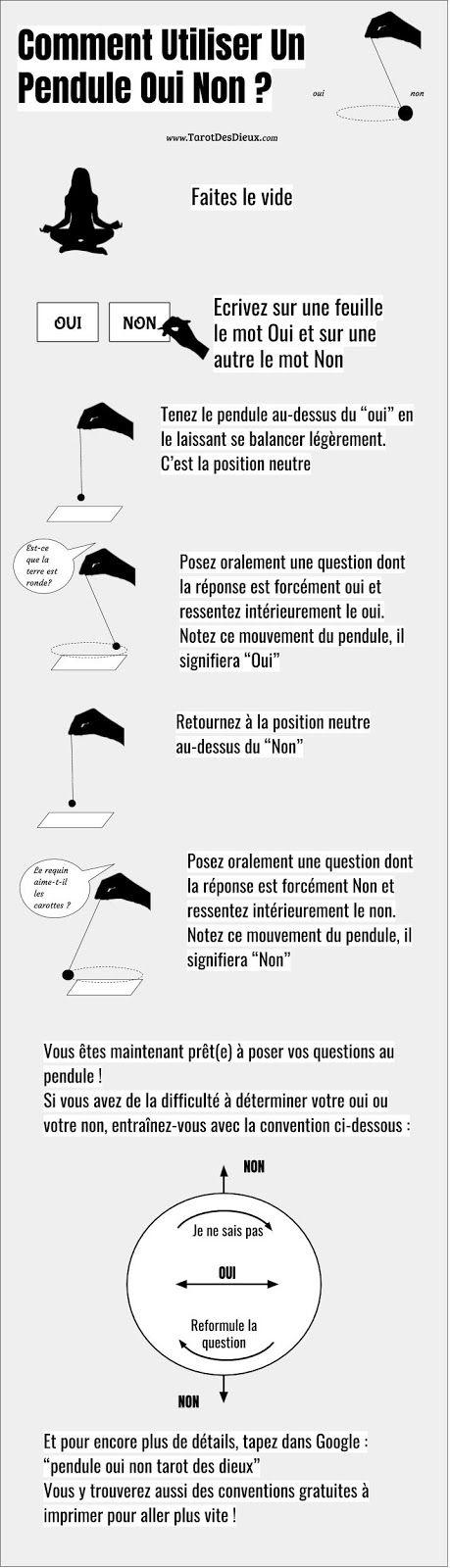 Comment Se Servir D'un Pendule : comment, servir, pendule, Pendule, Ligne, Comment, L'utiliser, Pendule,