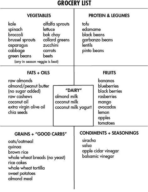 Chivalrous Recipes For Dinner Healthy Spaghetti Squash