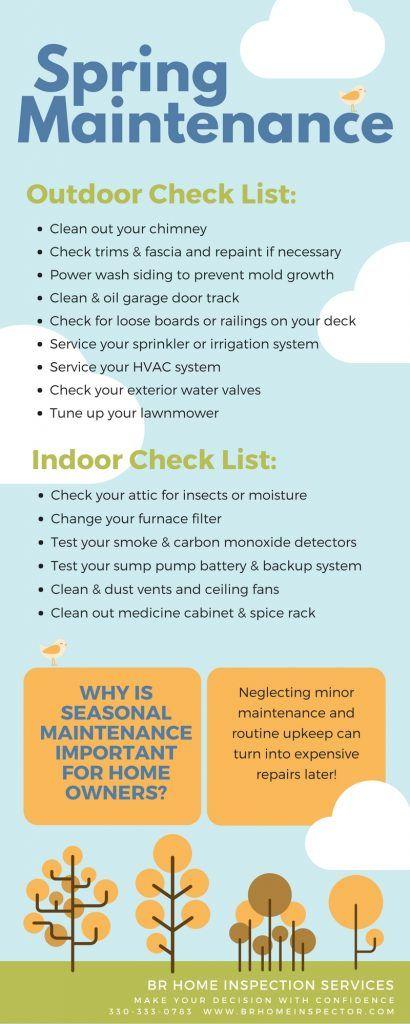 Spring Maintenance Checklist Maintenance Checklist Maintenance Home Maintenance