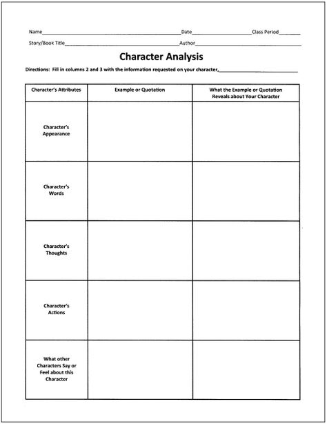 Cute animals circle Character Pinterest - character analysis template