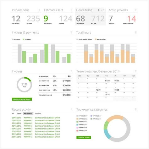 Data visualization- get yours!
