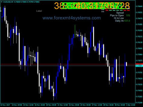 Forex Signal Bars Mfi Indicator Forex Trading Strategies