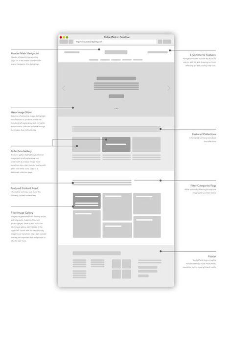 In-progress homepage wireframes Best Website Design, Website Design Layout, Homepage Design, Website Design Inspiration, Web Layout, Layout Design, Design Ui Ux, Wireframe Design, Web Design Studio