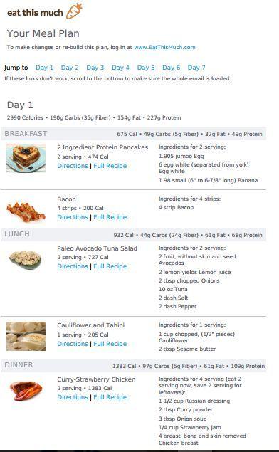 3000 kalorija diéta st36 fogyókúrás