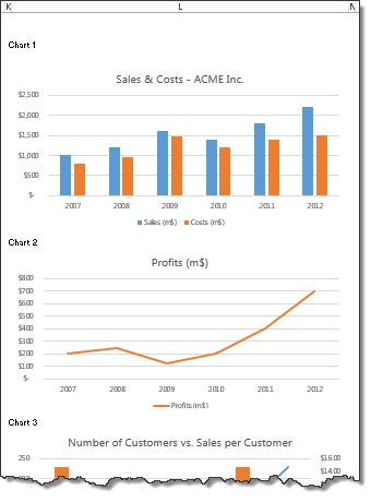 My financial portfolio - Templates - Office Great Ideas - chart excel