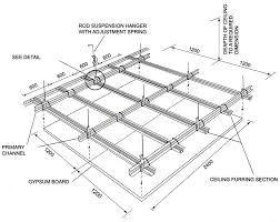 Gypsum False Ceiling Section Details Frameimage Org False Ceiling Design Ceiling Design Ceiling Detail