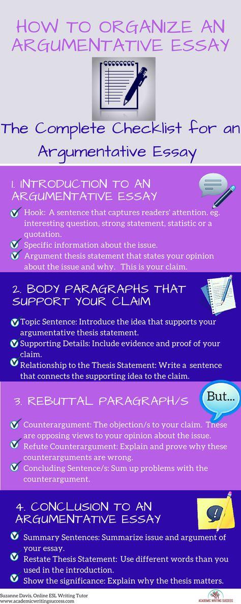 How to organize an argumentative essay Use this checklist to make - argumentative essay
