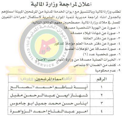 اعلان صادر عن وزارة المالية ديوان الخدمة المدنية المملكة الاردنية الهاشمية Word Search Puzzle Blog Posts Blog