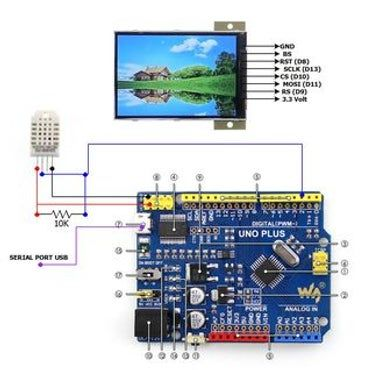 Arduino And 3 5 Inch 320x480 Tft Lcd Ili9488 Spi Interface