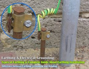 Electrical Earthing Methods And Types Of Earthing Grounding Earthing Grounding Electricity Basic Electrical Wiring