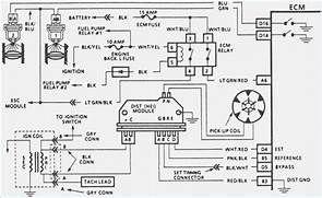 1997 Isuzu Rodeo Wiring Diagram - Wiring Schema
