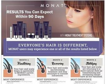 Monat Systems Banner Etsy In 2020 Monat Monet Hair Products Photo Business Cards