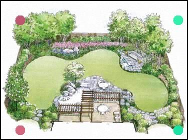 The Best Landscaping Plan Ideas In 2020 Backyard Landscaping