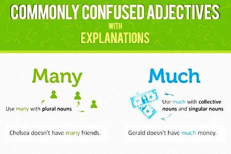 Penggunaan Much Dan Many Dalam Bahasa Inggris Plus Penjelasannya