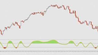 Best Forex Mt4 Chart Indicators Meta Trader Techn Chart Forex