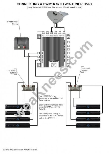 Direct Tv Diagram Hook Up Structured Wiring House Wiring Directv