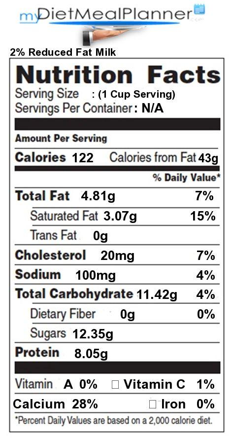 Kamilah Santi 039 S Blog 2 Percent Milk Nutrition Facts Intended For 2 Milk Food Label 2 Milk Nutrition Facts Label Nutrition Facts Milk Nutrition Facts