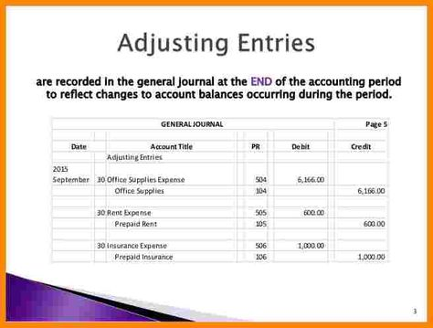 prepaid expenses journal entries