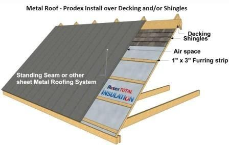 Want To Reduce The Energy Demands Of Your Home With Metal Roofing Insulation Le 1000 In 2020 Roof Insulation Roof Installation Metal Roof