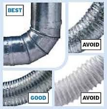 Install The Proper Dryer Vent Hose To Minimize A Dryer Fire Laundry Room Remodel Small Laundry Rooms Dryer Vent