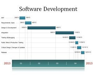 software development timeline | startup | pinterest | software, Presentation templates