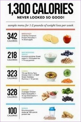 Healthy Eating Tips For You Avoid These Mistakes 1300 Calorie Meal Plan Calorie Meal Plan 1500 Calorie Meal Plan
