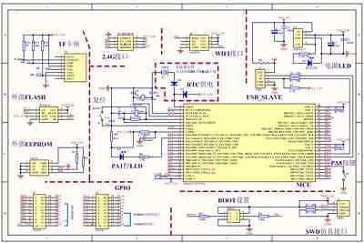 STM32F103C8T6 ARM MINISYSTEM Development Board STM32