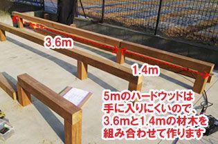 土台を作る上で一番知ってもらいたいのは 土台に使う材木の買い方と