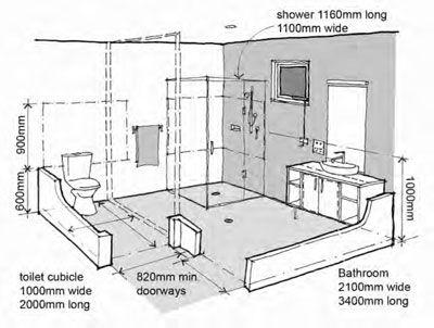 The Art Gallery ada bathroom vanity More