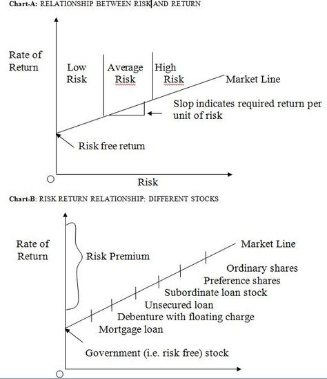Risk and return on financial investments xiaoyu zheng guggenheim investments