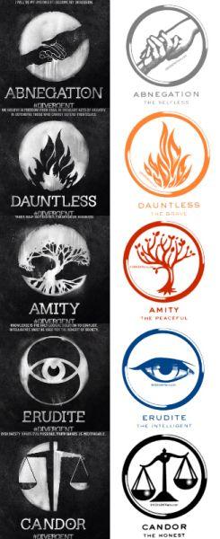 Divergent Symbols | Divergente
