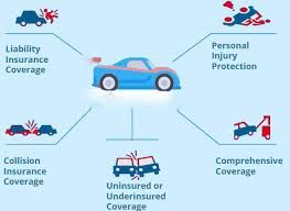 How To Compare Auto Insurance Quotes Life Insurance Quotes