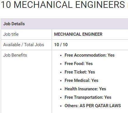 Mechanical Engineer Jobs In Qatar 2019 Hvac Technician Job Technician