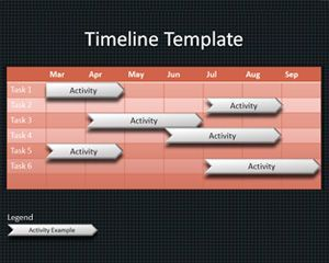 Free Timeline PowerPoint Templates Page Presentations - Timeline templates free