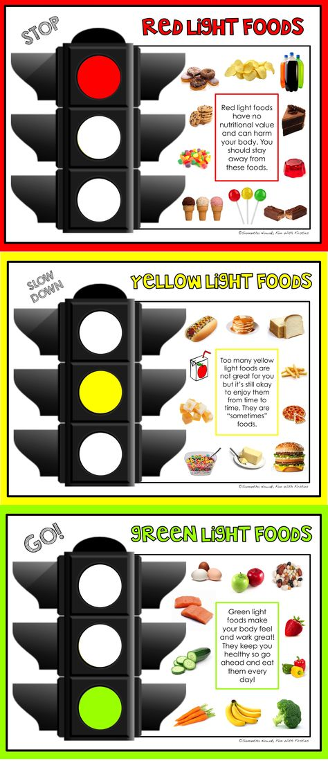 """All about """"traffic light eating"""" and red light foods, yellow light foods, and green light foods: posters, lessons, and worksheets!"""