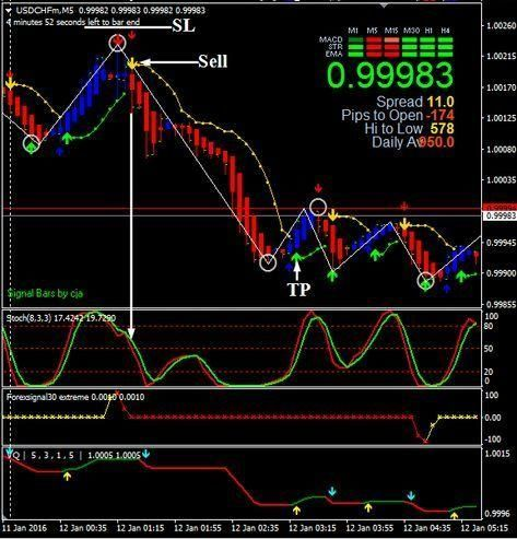 Download Free Forex Jago Trading Strategy Tradingforexstrategies