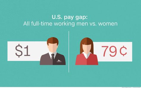 114 best Infographic Inspiration images on Pinterest Infographic - gap in employment