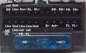 HYUNDAI Car Radio Stereo Audio Wiring Diagram Autoradio connector wire  installation schematic schema esquema de conexion… | Hyundai cars, Wire  installation, Hyundai | Hyundai Car Radio Stereo Audio Wiring Diagram Autoradio Connector |  | Pinterest